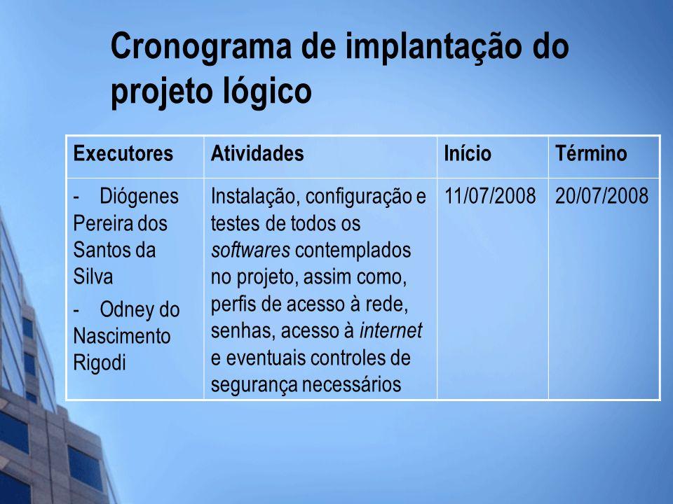 Cronograma de implantação do projeto lógico ExecutoresAtividadesInícioTérmino - Diógenes Pereira dos Santos da Silva - Odney do Nascimento Rigodi Inst