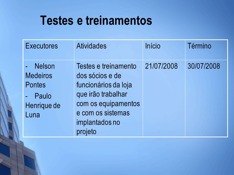 Testes e treinamentos ExecutoresAtividadesInícioTérmino - Nelson Medeiros Pontes - Paulo Henrique de Luna Testes e treinamento dos sócios e de funcion