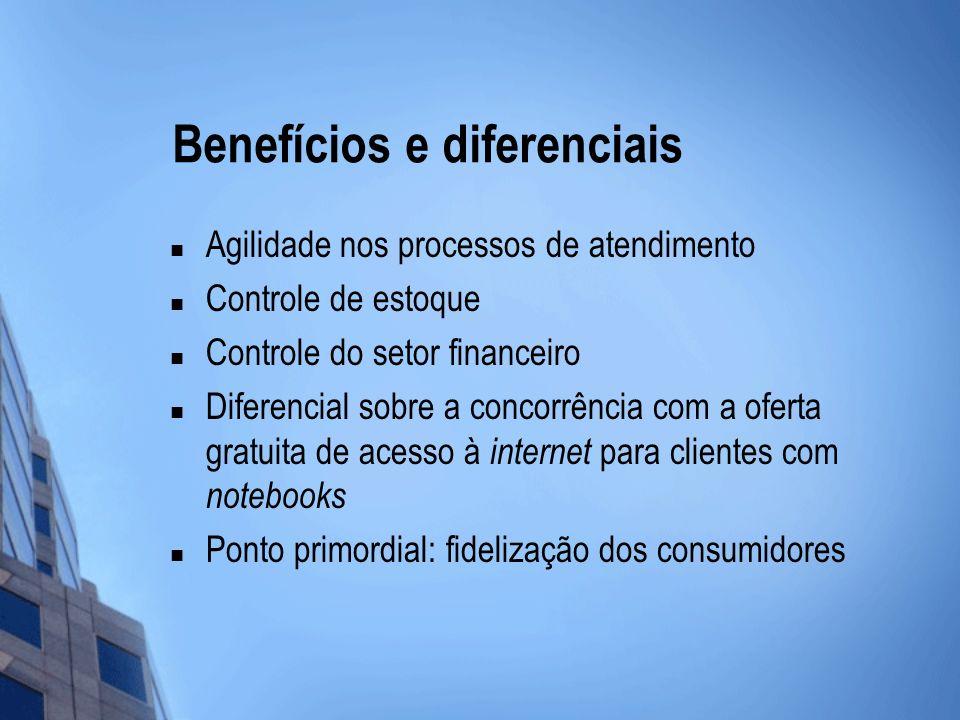 Benefícios e diferenciais Agilidade nos processos de atendimento Controle de estoque Controle do setor financeiro Diferencial sobre a concorrência com
