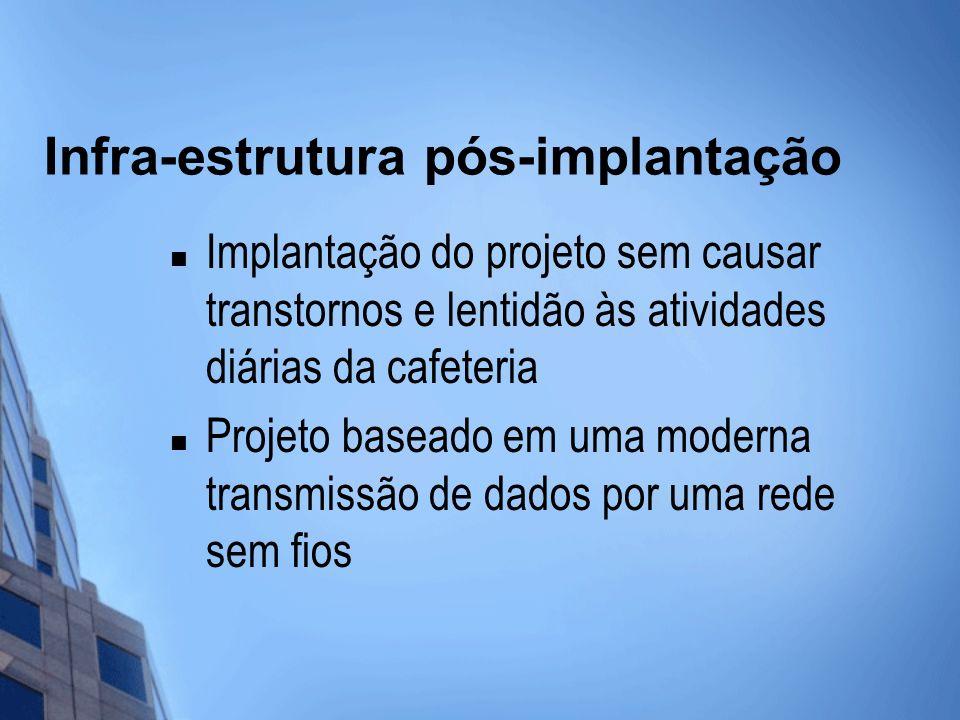 Infra-estrutura pós-implantação Implantação do projeto sem causar transtornos e lentidão às atividades diárias da cafeteria Projeto baseado em uma mod