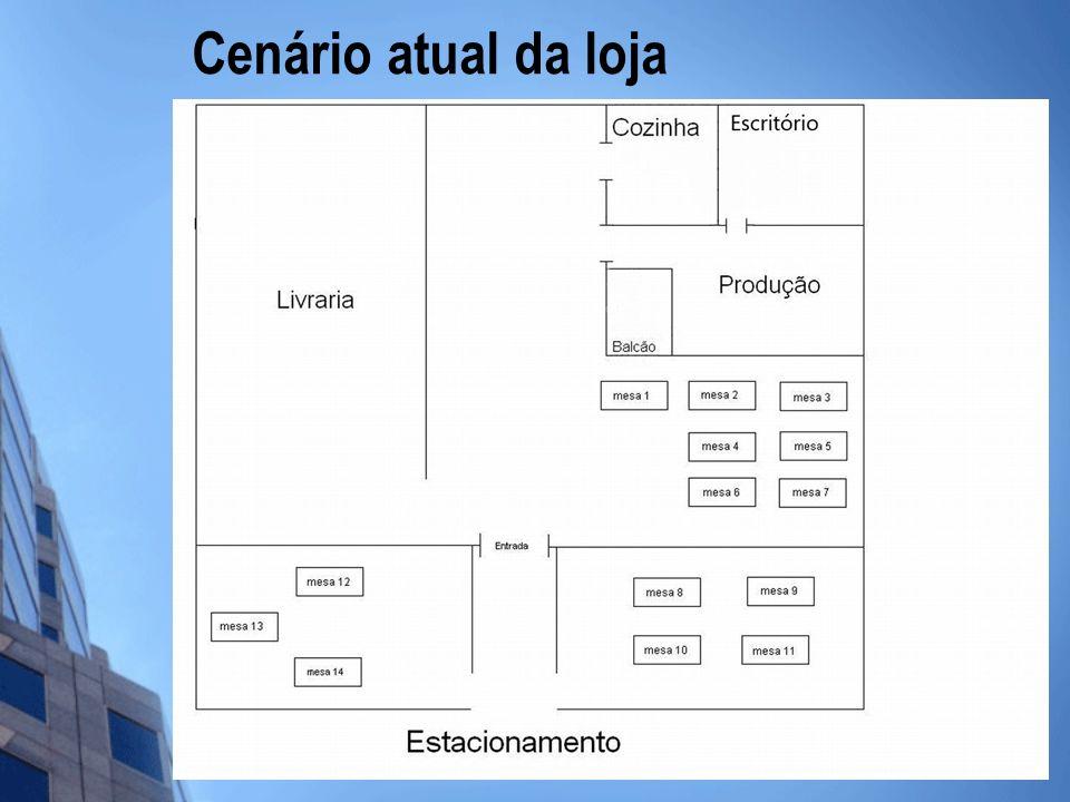 Testes e treinamentos ExecutoresAtividadesInícioTérmino - Nelson Medeiros Pontes - Paulo Henrique de Luna Testes e treinamento dos sócios e de funcionários da loja que irão trabalhar com os equipamentos e com os sistemas implantados no projeto 21/07/200830/07/2008
