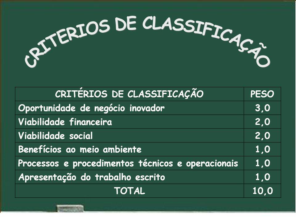 CRITÉRIOS DE CLASSIFICAÇÃOPESO Oportunidade de negócio inovador3,0 Viabilidade financeira2,0 Viabilidade social2,0 Benefícios ao meio ambiente1,0 Processos e procedimentos técnicos e operacionais1,0 Apresentação do trabalho escrito1,0 TOTAL10,0