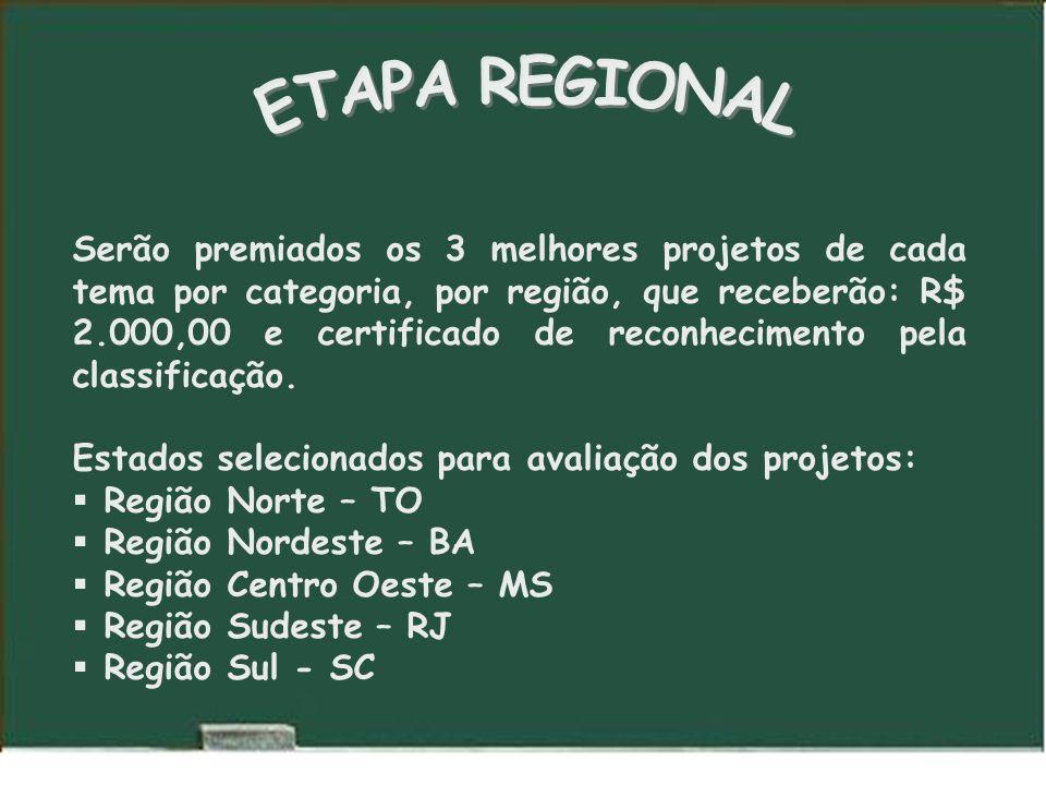Serão premiados os 3 melhores projetos de cada tema por categoria, por região, que receberão: R$ 2.000,00 e certificado de reconhecimento pela classificação.