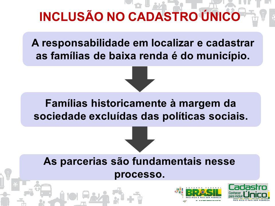 INCLUSÃO NO CADASTRO ÚNICO A responsabilidade em localizar e cadastrar as famílias de baixa renda é do município. Famílias historicamente à margem da