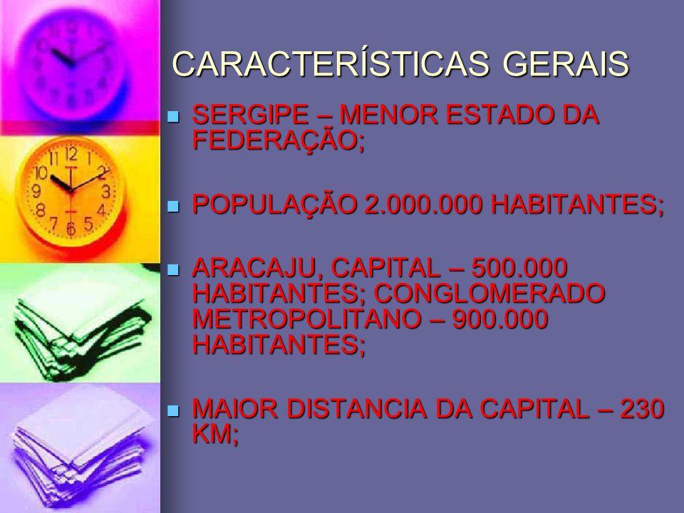 CARACTERÍSTICAS GERAIS SERGIPE – MENOR ESTADO DA FEDERAÇÃO; SERGIPE – MENOR ESTADO DA FEDERAÇÃO; POPULAÇÃO 2.000.000 HABITANTES; POPULAÇÃO 2.000.000 H
