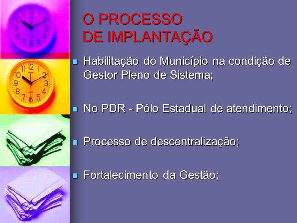 O PROCESSO DE IMPLANTAÇÃO Habilitação do Município na condição de Gestor Pleno de Sistema; Habilitação do Município na condição de Gestor Pleno de Sis