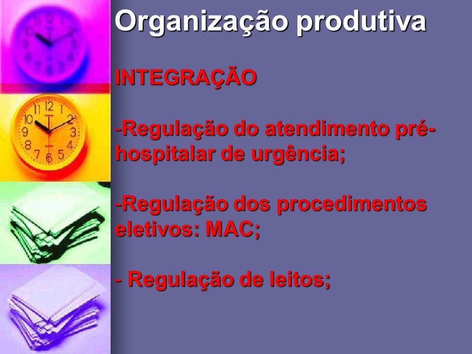 Organização produtiva INTEGRAÇÃO -Regulação do atendimento pré- hospitalar de urgência; -Regulação dos procedimentos eletivos: MAC; - Regulação de lei