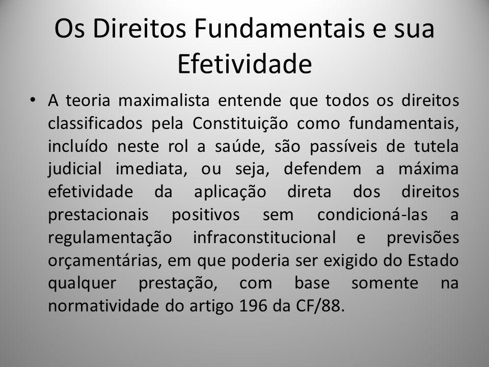 Os Direitos Fundamentais e sua Efetividade A teoria maximalista entende que todos os direitos classificados pela Constituição como fundamentais, inclu