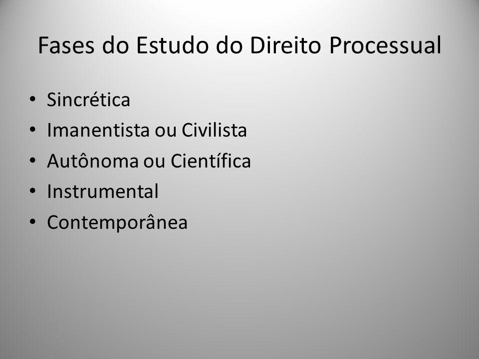 Fases do Estudo do Direito Processual Sincrética Imanentista ou Civilista Autônoma ou Científica Instrumental Contemporânea