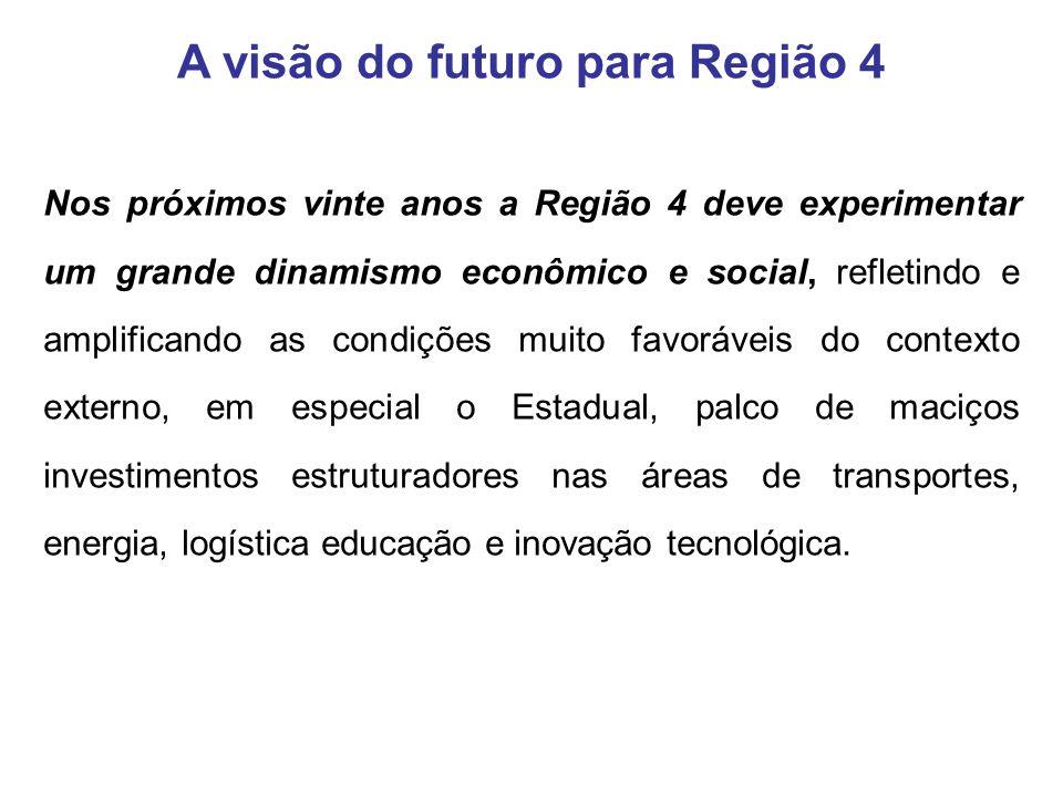 Nos próximos vinte anos a Região 4 deve experimentar um grande dinamismo econômico e social, refletindo e amplificando as condições muito favoráveis d