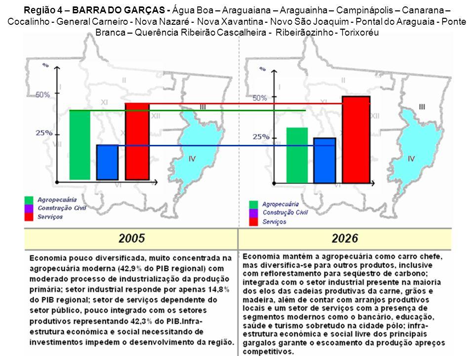 Região 4 – BARRA DO GARÇAS - Água Boa – Araguaiana – Araguainha – Campinápolis – Canarana – Cocalinho - General Carneiro - Nova Nazaré - Nova Xavantin