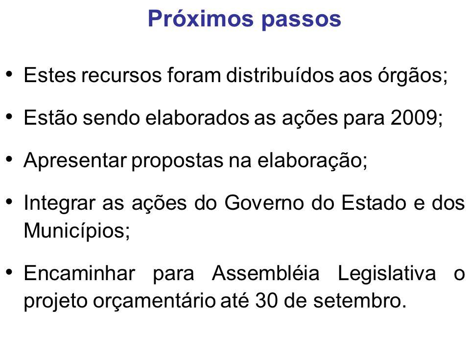 Estes recursos foram distribuídos aos órgãos; Estão sendo elaborados as ações para 2009; Apresentar propostas na elaboração; Integrar as ações do Governo do Estado e dos Municípios; Encaminhar para Assembléia Legislativa o projeto orçamentário até 30 de setembro.