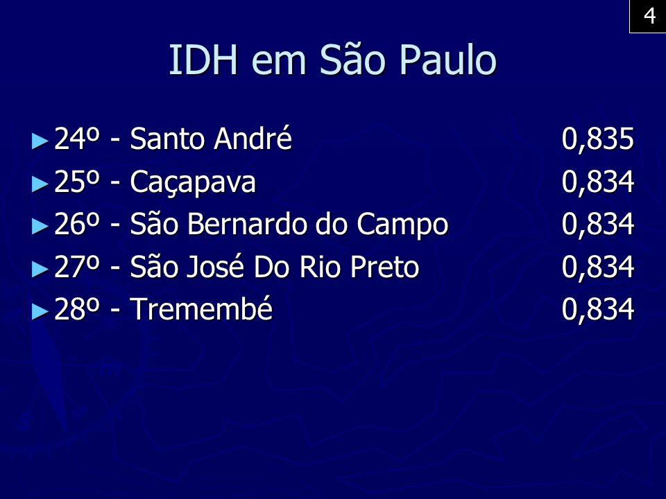 IDH no Brasil Morro Reuter (RS)0,834 Morro Reuter (RS)0,834 Nova Araçá (RS)0,834 Nova Araçá (RS)0,834 São Bernardo do Campo 0,834 São Bernardo do Campo 0,834 São José do Rio Preto 0,834 São José do Rio Preto 0,834 Tremembé 0,834 Tremembé 0,834 5