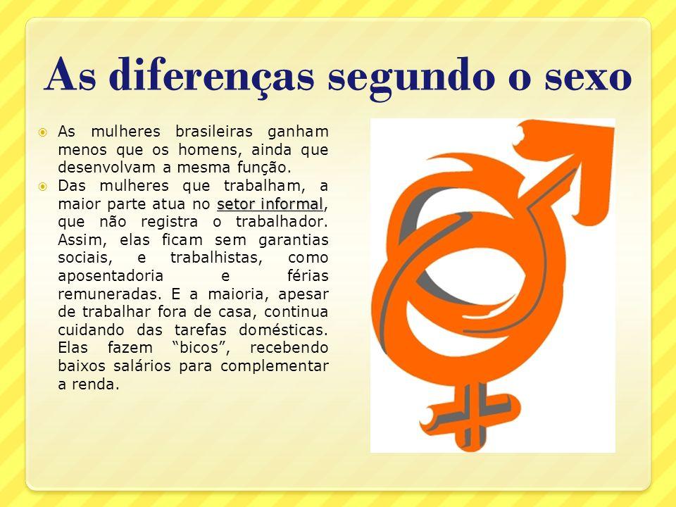 As diferenças segundo o sexo As mulheres brasileiras ganham menos que os homens, ainda que desenvolvam a mesma função. setor informal Das mulheres que