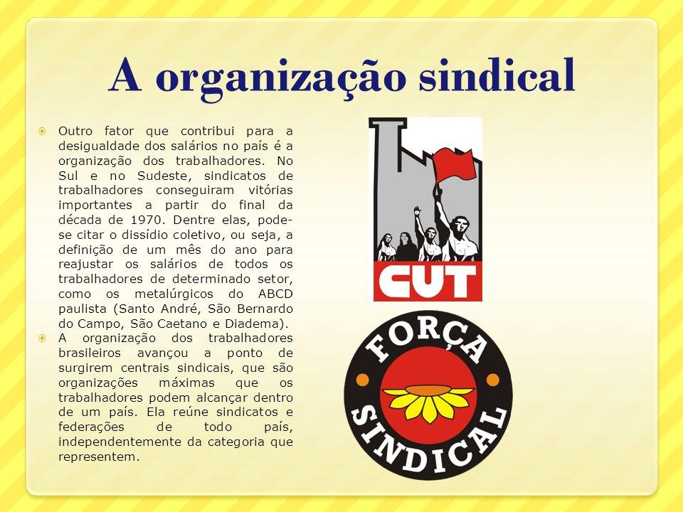 A organização sindical Outro fator que contribui para a desigualdade dos salários no país é a organização dos trabalhadores. No Sul e no Sudeste, sind