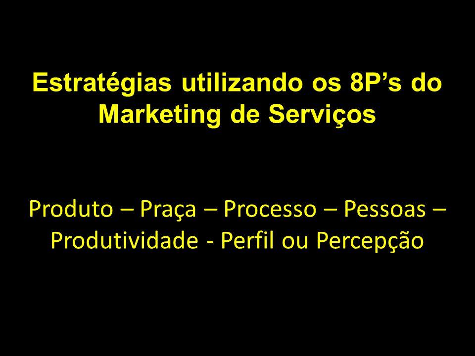 Estratégias utilizando os 8Ps do Marketing de Serviços Produto – Praça – Processo – Pessoas – Produtividade - Perfil ou Percepção