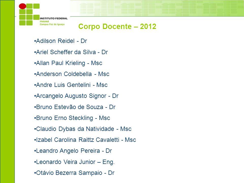 Corpo Docente – 2012 Adilson Reidel - Dr Ariel Scheffer da Silva - Dr Allan Paul Krieling - Msc Anderson Coldebella - Msc Andre Luis Gentelini - Msc A