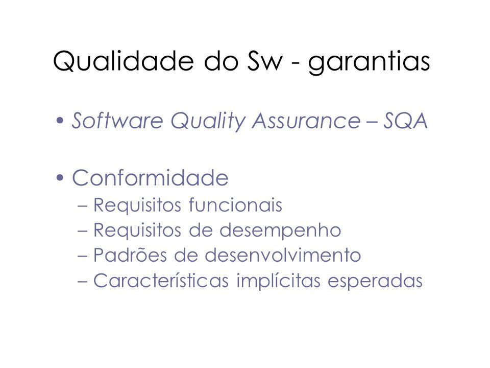Qualidade do Sw - garantias Software Quality Assurance – SQA Conformidade –Requisitos funcionais –Requisitos de desempenho –Padrões de desenvolvimento