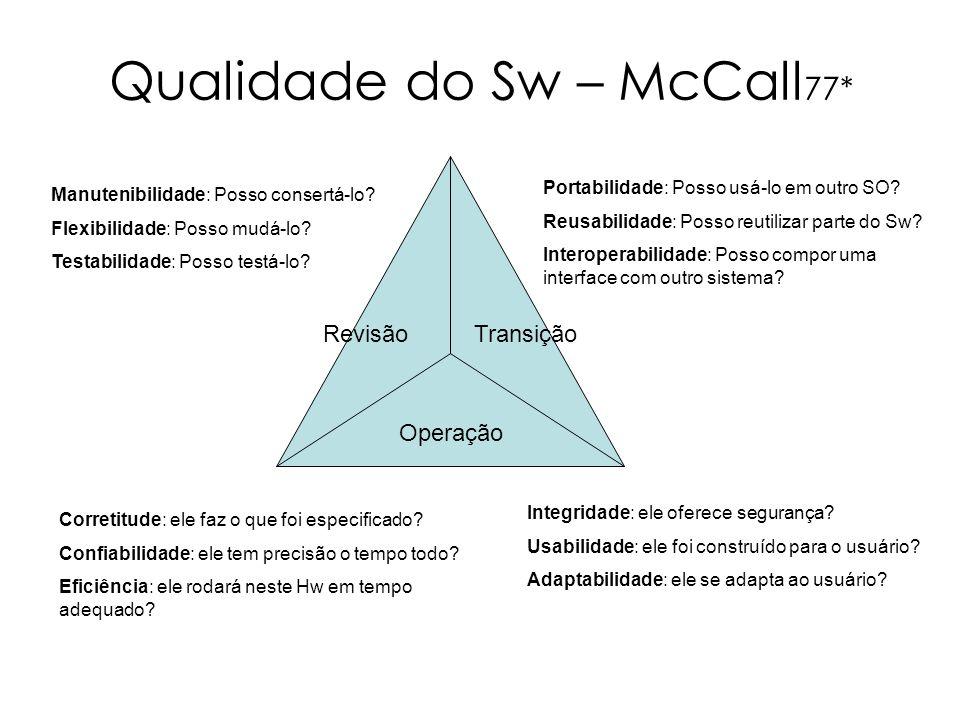 Qualidade do Sw – McCall 77* RevisãoTransição Operação Manutenibilidade: Posso consertá-lo? Flexibilidade: Posso mudá-lo? Testabilidade: Posso testá-l