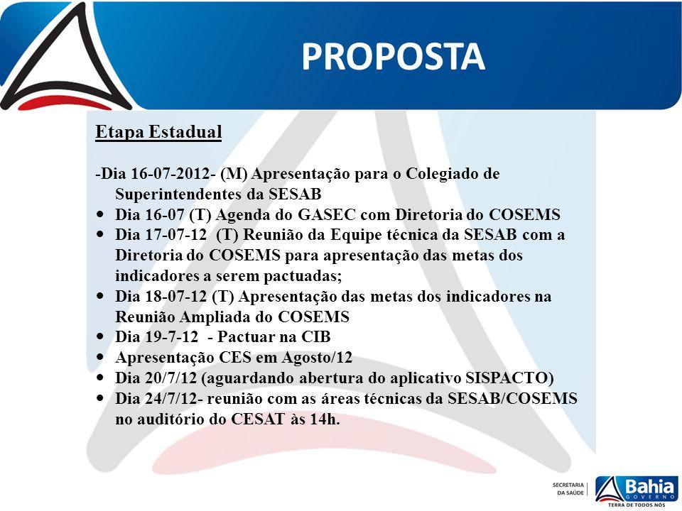 PROPOSTA Etapa Estadual -Dia 16-07-2012- (M) Apresentação para o Colegiado de Superintendentes da SESAB Dia 16-07 (T) Agenda do GASEC com Diretoria do