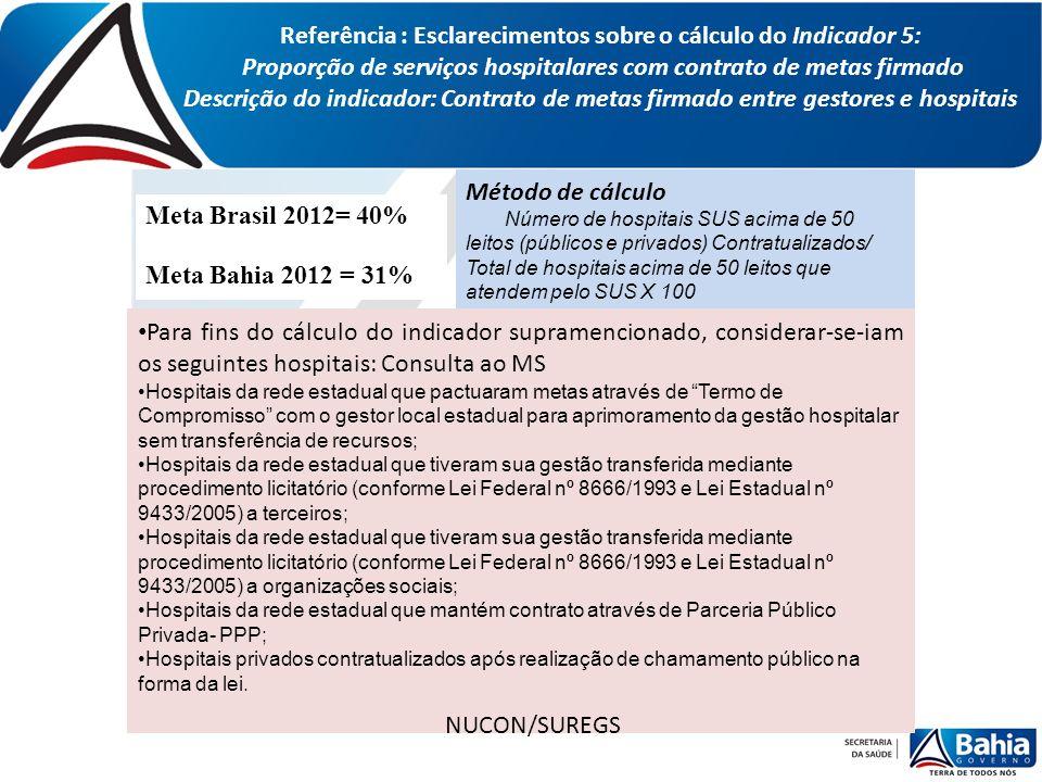 Referência : Esclarecimentos sobre o cálculo do Indicador 5: Proporção de serviços hospitalares com contrato de metas firmado Descrição do indicador: