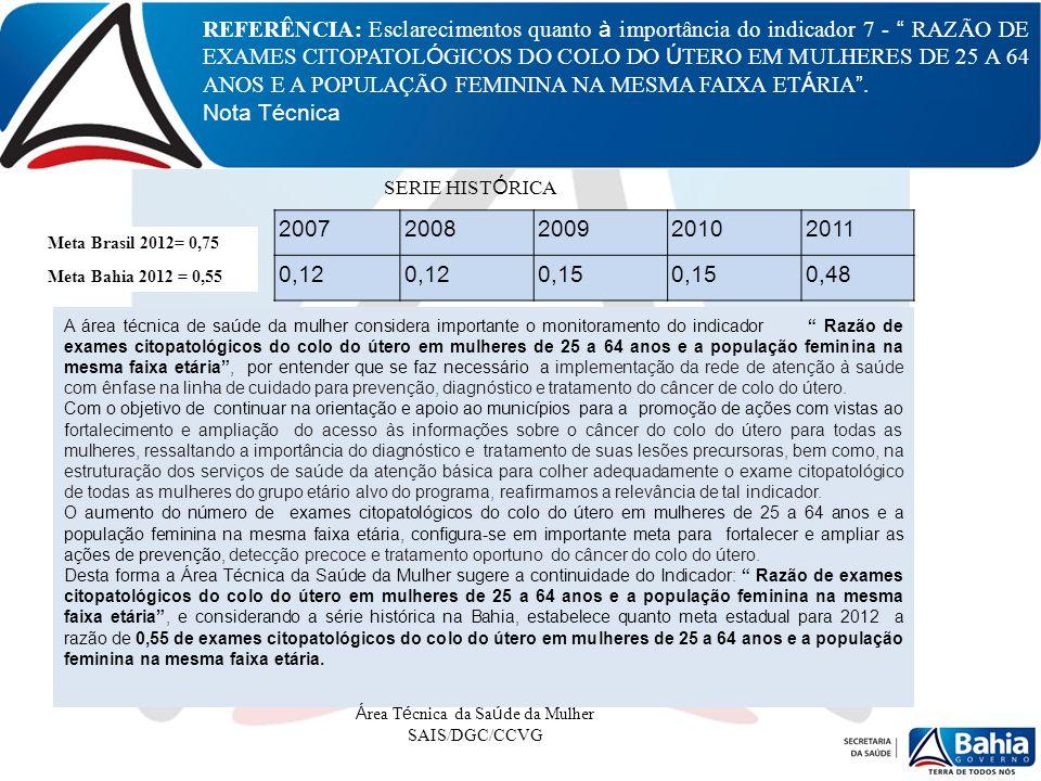 REFERÊNCIA: Esclarecimentos quanto à importância do indicador 7 - RAZÃO DE EXAMES CITOPATOL Ó GICOS DO COLO DO Ú TERO EM MULHERES DE 25 A 64 ANOS E A
