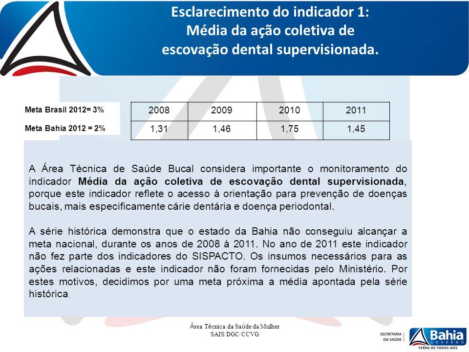 Esclarecimento do indicador 1: Média da ação coletiva de escovação dental supervisionada. Meta Brasil 2012= 3% Meta Bahia 2012 = 2% A Área Técnica de
