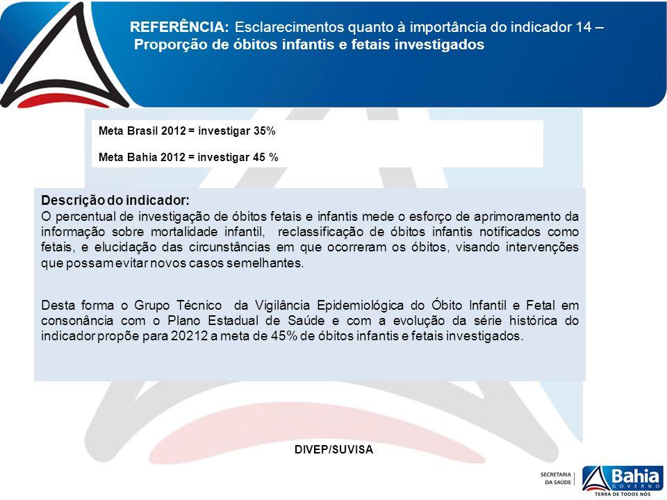REFERÊNCIA: Esclarecimentos quanto à importância do indicador 14 – Proporção de óbitos infantis e fetais investigados Meta Brasil 2012 = investigar 35