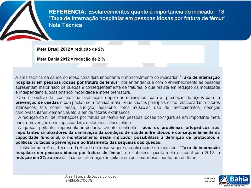 REFERÊNCIA: Esclarecimentos quanto à importância do indicador 18 Taxa de internação hospitalar em pessoas idosas por fratura de fêmur. Nota Técnica Me