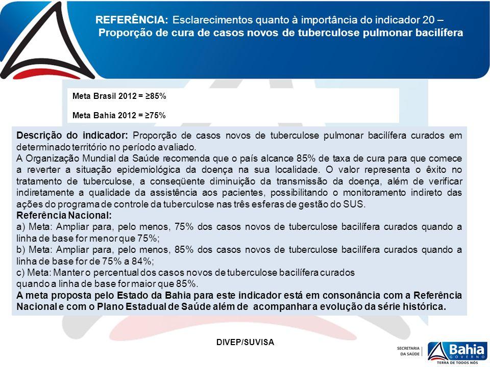 REFERÊNCIA: Esclarecimentos quanto à importância do indicador 20 – Proporção de cura de casos novos de tuberculose pulmonar bacilífera Meta Brasil 201