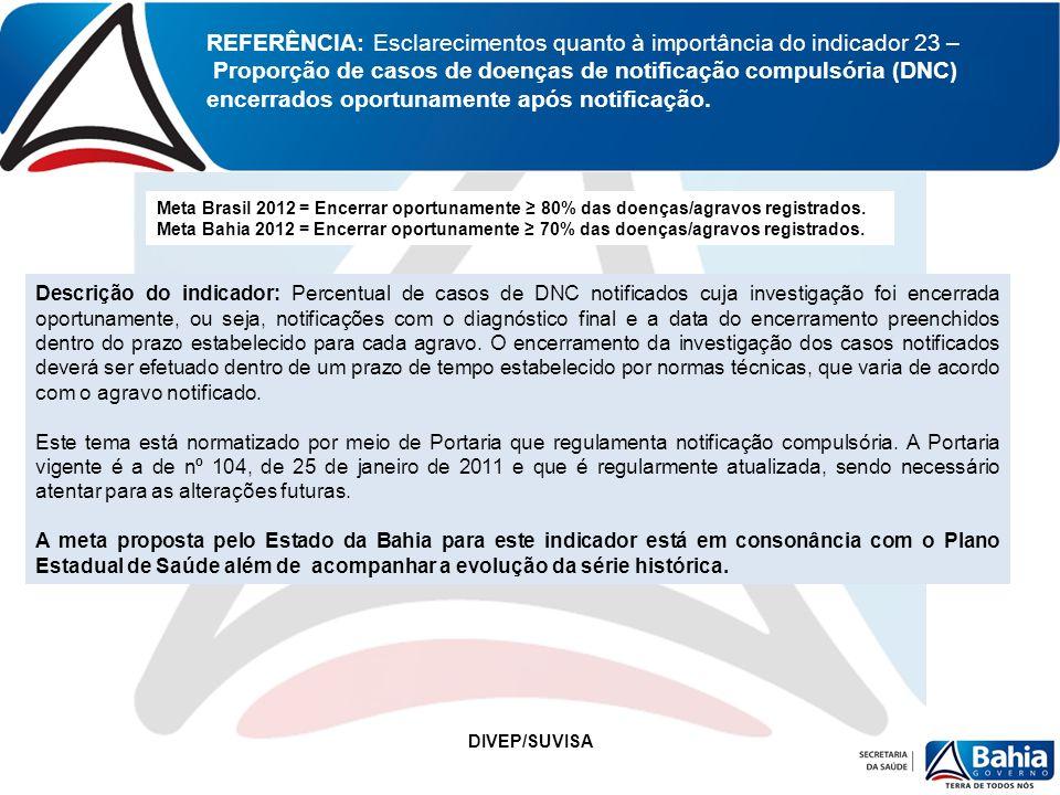 REFERÊNCIA: Esclarecimentos quanto à importância do indicador 23 – Proporção de casos de doenças de notificação compulsória (DNC) encerrados oportunam