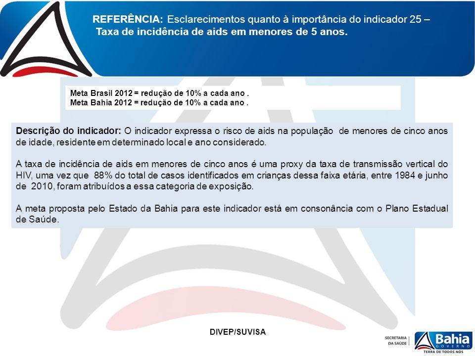 REFERÊNCIA: Esclarecimentos quanto à importância do indicador 25 – Taxa de incidência de aids em menores de 5 anos. Meta Brasil 2012 = redução de 10%