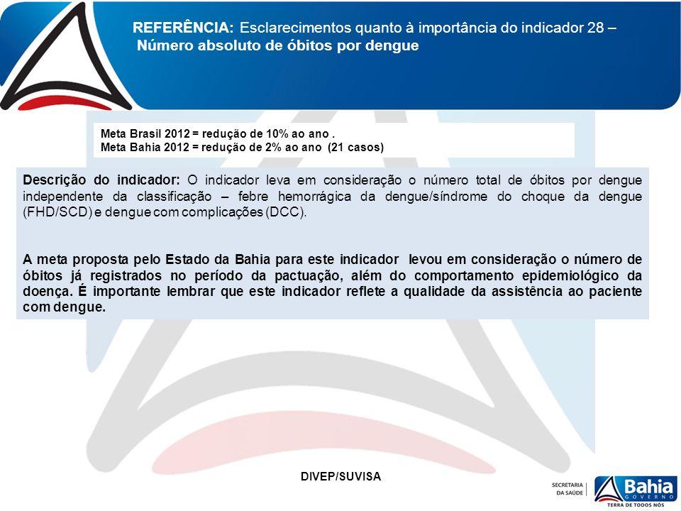 REFERÊNCIA: Esclarecimentos quanto à importância do indicador 28 – Número absoluto de óbitos por dengue Meta Brasil 2012 = redução de 10% ao ano. Meta