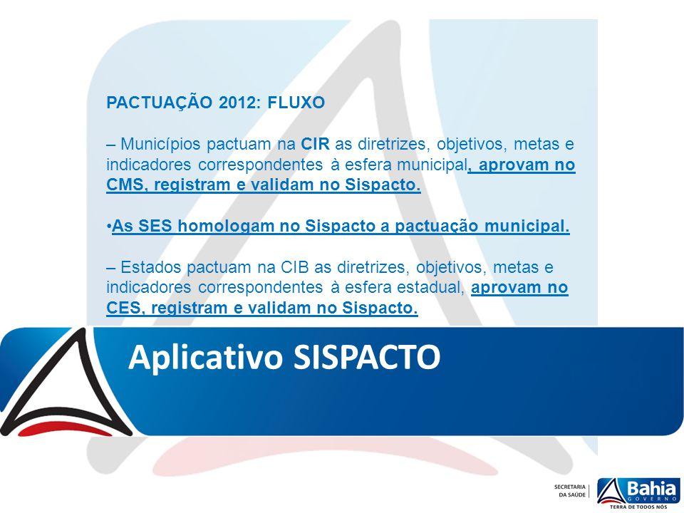 Metas Brasil e Estado da Bahia/2012 Nº Meta 2012 NºIndicadorBRBA 1 Média da ação coletiva de escovação dental supervisionada 3%2% 2 Cobertura de acompanhamento das condicionalidades do Programa Bolsa Família (PBF) >=73% 73,5% 3 Cobertura populacional estimada pelas equipes de atenção básica62% 4 Cobertura populacional estimada pelas equipes básicas de Saúde Bucal50% 5 Proporção de serviços hospitalares com contrato de metas firmado 40% 31% 6 Número de unidades de saúde com serviço de notificação de violência implantada aumento de 20% 10% 7 Razão de exames citopatológicos do colo do útero em mulheres de 25a 64 anos e a população feminina na mesma faixa etária*0,750,55 8 Razão de exames de mamografia realizados em mulheres de 50 a 69 anos e população da mesma faixa etária>=0,35>=0,25
