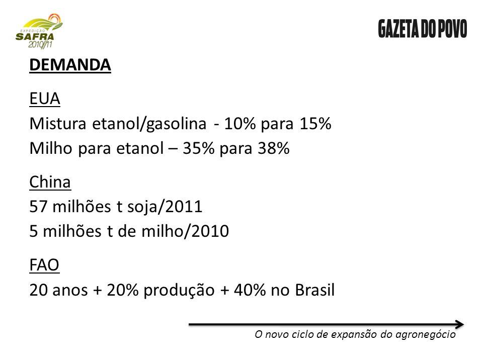 DEMANDA EUA Mistura etanol/gasolina - 10% para 15% Milho para etanol – 35% para 38% China 57 milhões t soja/2011 5 milhões t de milho/2010 FAO 20 anos + 20% produção + 40% no Brasil O novo ciclo de expansão do agronegócio