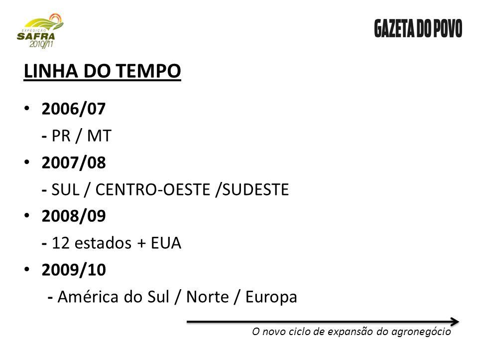 LINHA DO TEMPO 2006/07 - PR / MT 2007/08 - SUL / CENTRO-OESTE /SUDESTE 2008/09 - 12 estados + EUA 2009/10 - América do Sul / Norte / Europa O novo ciclo de expansão do agronegócio