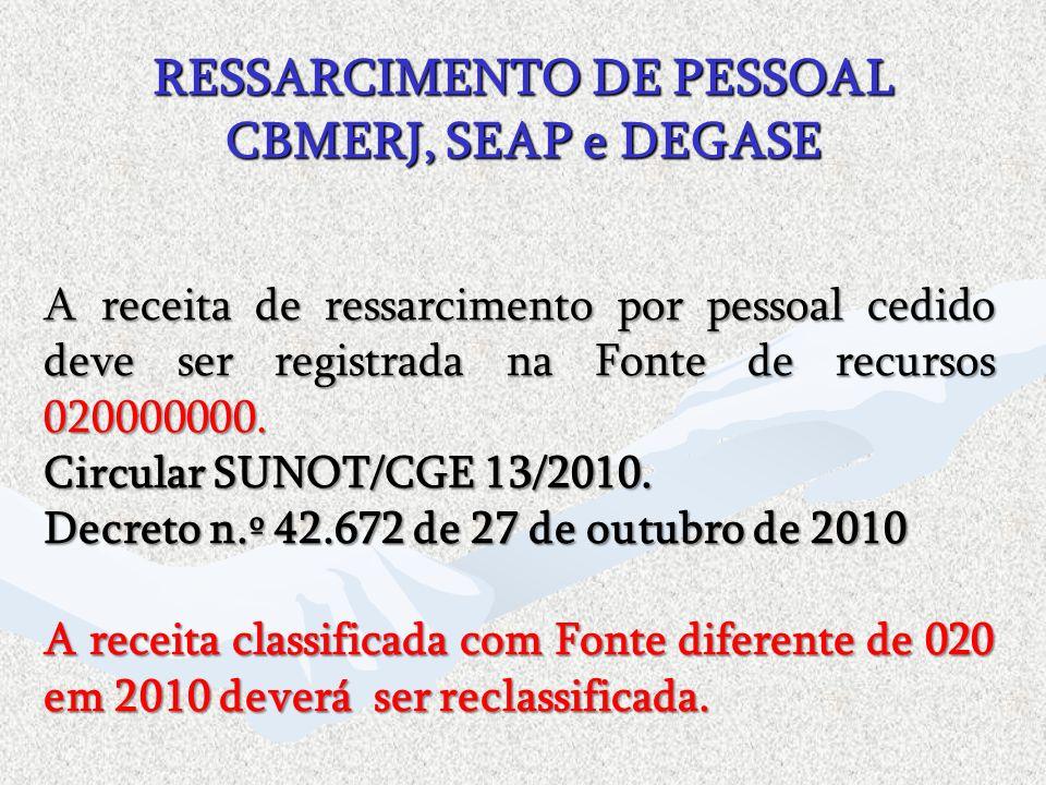 A receita de ressarcimento por pessoal cedido deve ser registrada na Fonte de recursos 020000000. Circular SUNOT/CGE 13/2010. Decreto n.º 42.672 de 27