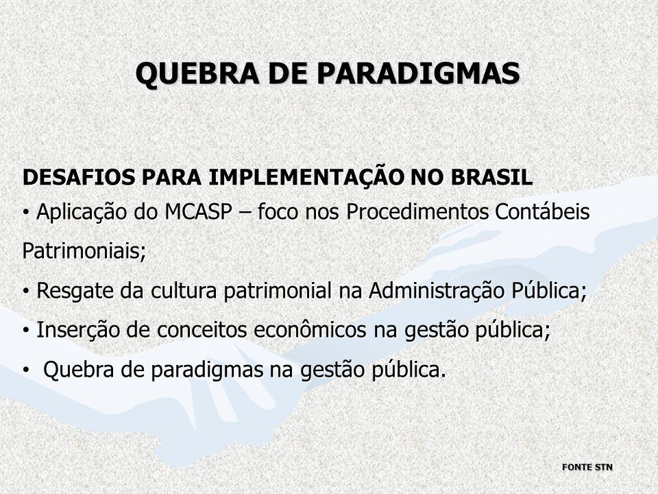 QUEBRA DE PARADIGMAS DESAFIOS PARA IMPLEMENTAÇÃO NO BRASIL Aplicação do MCASP – foco nos Procedimentos Contábeis Patrimoniais; Aplicação do MCASP – fo