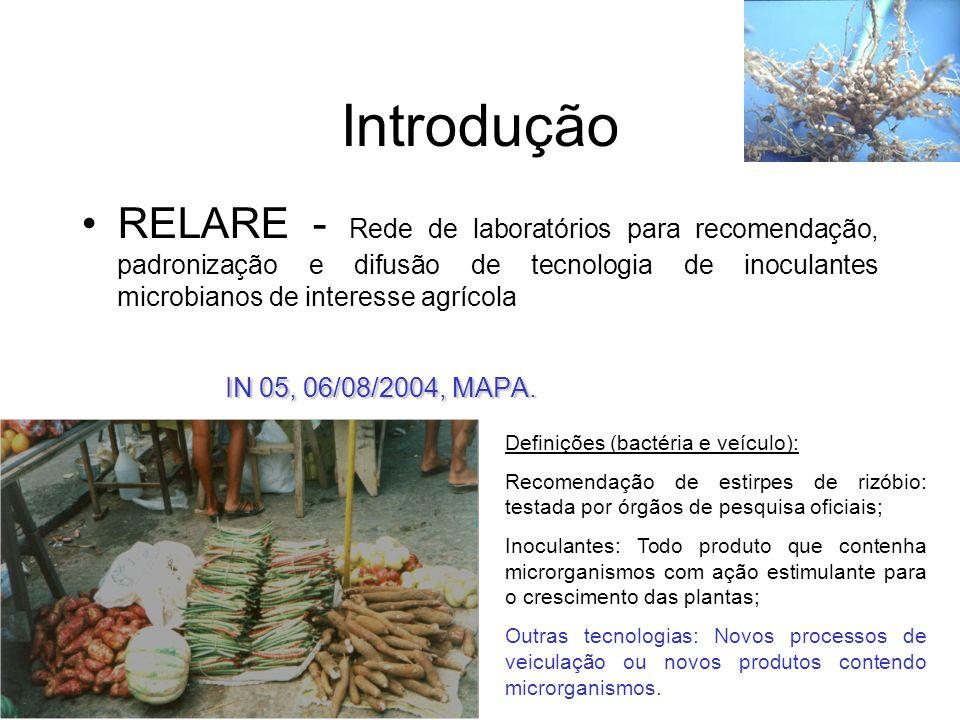 Introdução RELARE - Rede de laboratórios para recomendação, padronização e difusão de tecnologia de inoculantes microbianos de interesse agrícola IN 05, 06/08/2004, MAPA.
