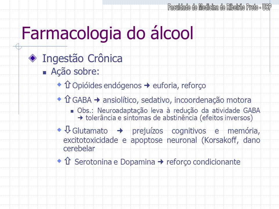 Farmacologia do álcool Ingestão Crônica Ação sobre: Opióides endógenos euforia, reforço GABA ansiolítico, sedativo, incoordenação motora Obs.: Neuroad