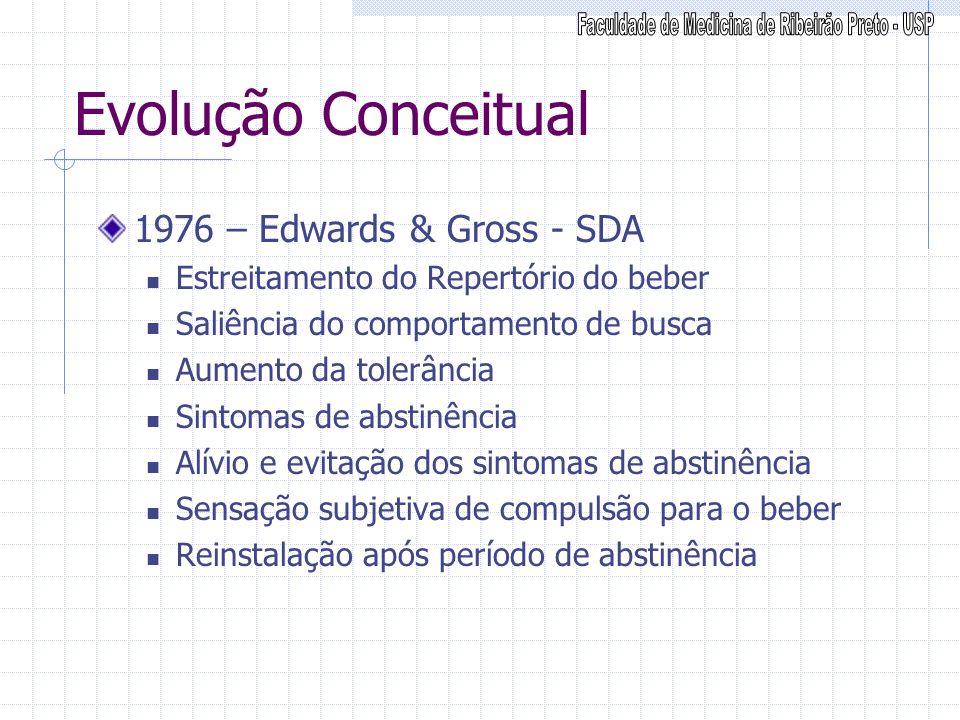 Evolução Conceitual 1976 – Edwards & Gross - SDA Estreitamento do Repertório do beber Saliência do comportamento de busca Aumento da tolerância Sintom