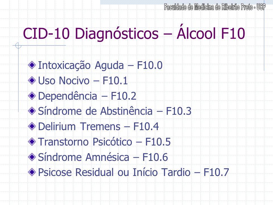 CID-10 Diagnósticos – Álcool F10 Intoxicação Aguda – F10.0 Uso Nocivo – F10.1 Dependência – F10.2 Síndrome de Abstinência – F10.3 Delirium Tremens – F