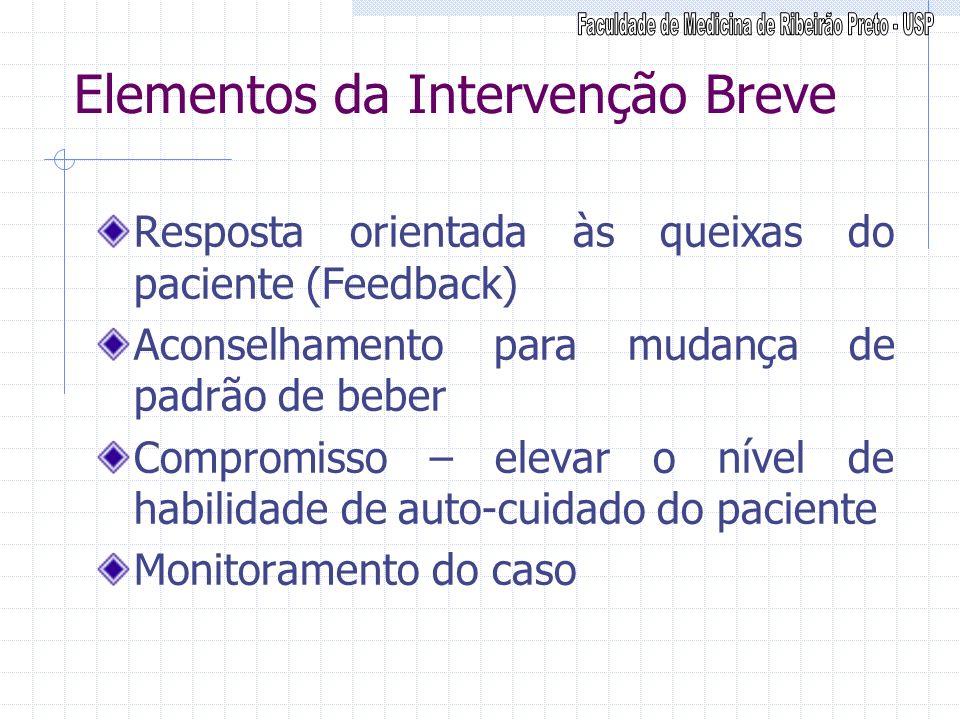 Elementos da Intervenção Breve Resposta orientada às queixas do paciente (Feedback) Aconselhamento para mudança de padrão de beber Compromisso – eleva