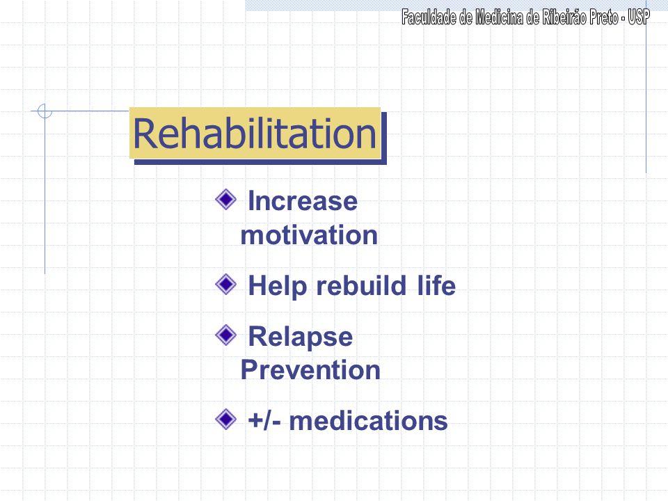 Rehabilitation Increase motivation Help rebuild life Relapse Prevention +/- medications