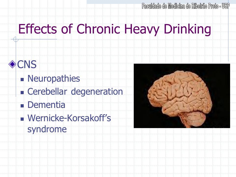 Effects of Chronic Heavy Drinking CNS Neuropathies Cerebellar degeneration Dementia Wernicke-Korsakoffs syndrome