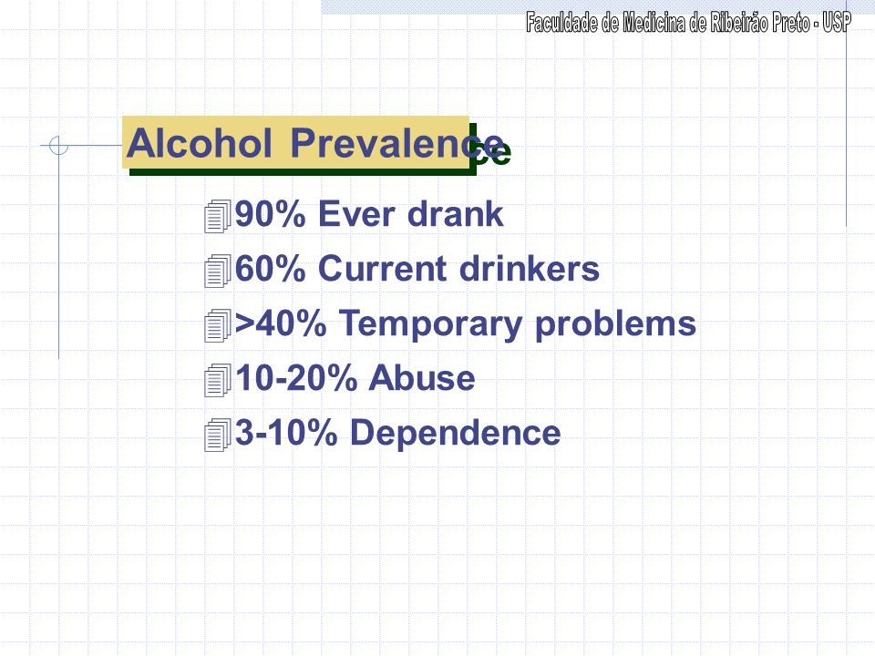 Alcohol Prevalence 490% Ever drank 460% Current drinkers 4>40% Temporary problems 410-20% Abuse 43-10% Dependence