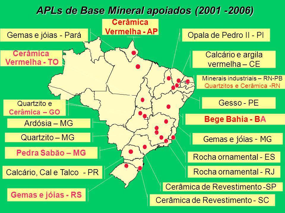 Gemas e jóias - MG # # Opala de Pedro II - PI Calcário e argila vermelha – CE Minerais industriais – RN-PB Quartzitos e Cerâmica -RN Pedra Sabão – MG