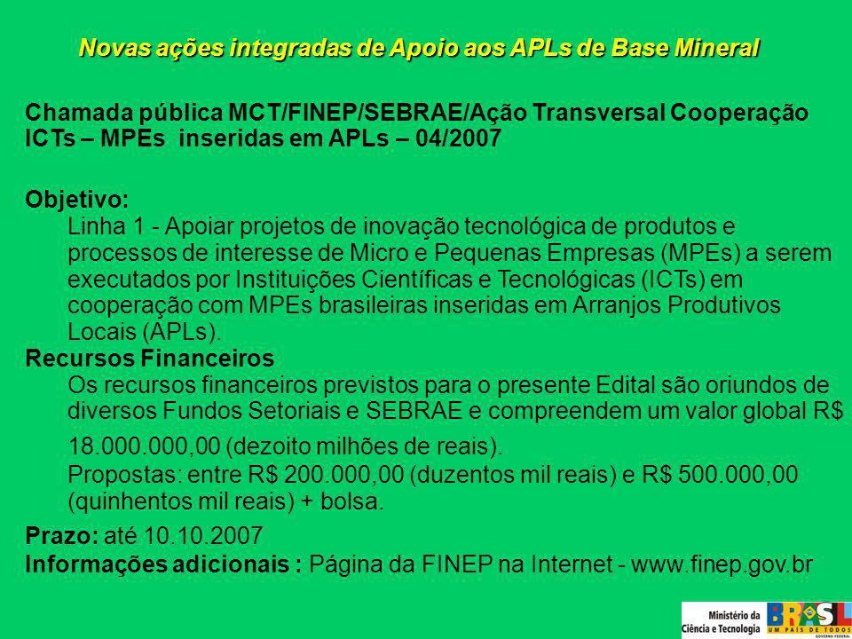 Chamada pública MCT/FINEP/SEBRAE/Ação Transversal Cooperação ICTs – MPEs inseridas em APLs – 04/2007 Objetivo: Linha 1 - Apoiar projetos de inovação t