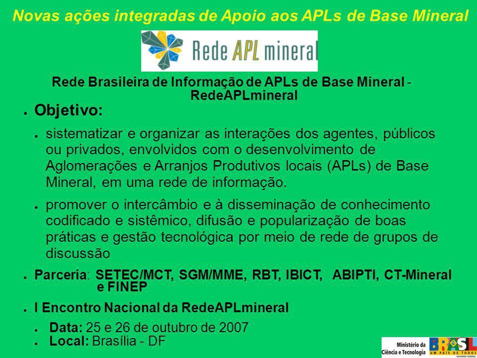 Rede Brasileira de Informação de APLs de Base Mineral - RedeAPLmineral Objetivo: sistematizar e organizar as interações dos agentes, públicos ou priva