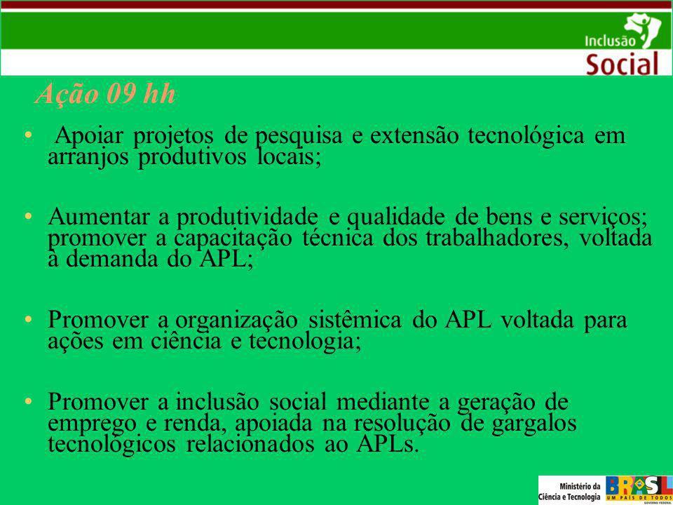 Ação 09 hh Apoiar projetos de pesquisa e extensão tecnológica em arranjos produtivos locais; Aumentar a produtividade e qualidade de bens e serviços;